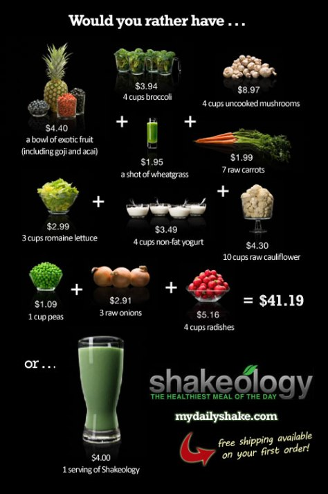 Shakeology cost